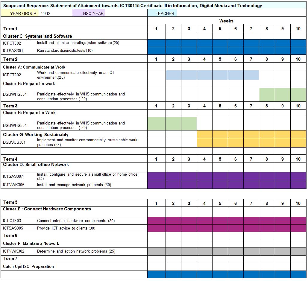 counting on program nsw pdf